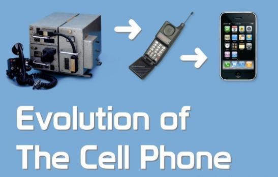 Adicción a la Tecnología móvil (3/6)