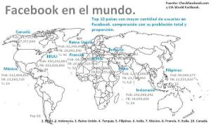Facebook en el mundo
